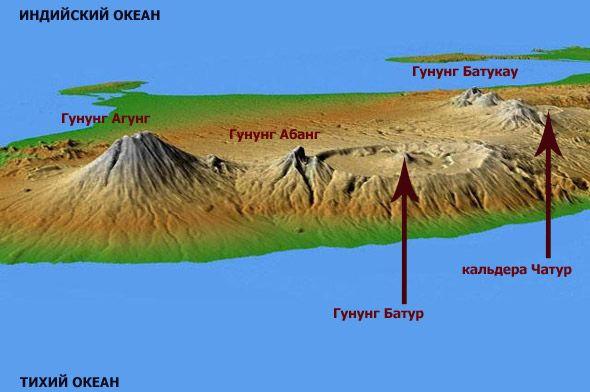 изображение наса бали вулканы и горы