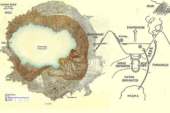 схема кратера кавах иджен