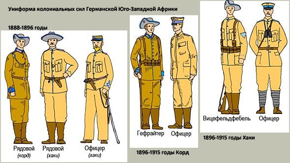 форма колониальной немецкой армии начала века