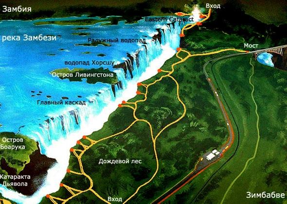 структура водопада виктория