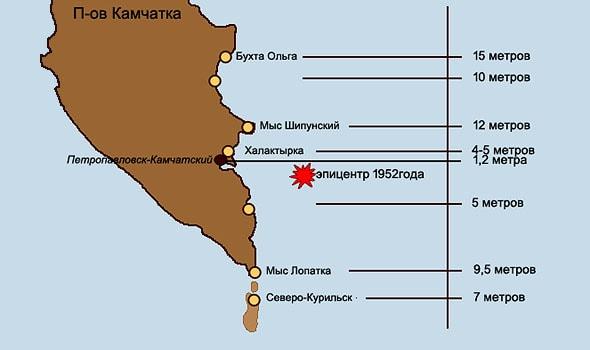 стихия цунами 1952 года на камчатке