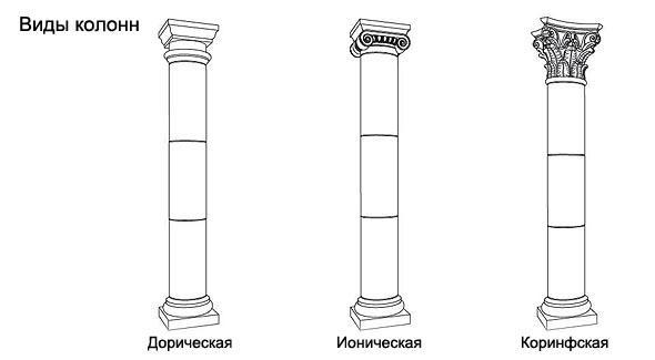 как выглядят полуколонны в дорическом ионном коринфском стиле